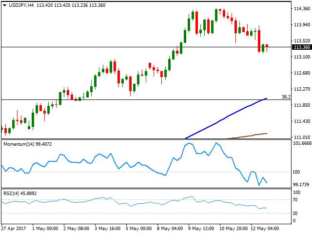 美元/日元进一步下跌的机率加大了