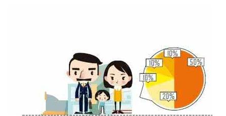 年收入低于5万的家庭怎么理财好?