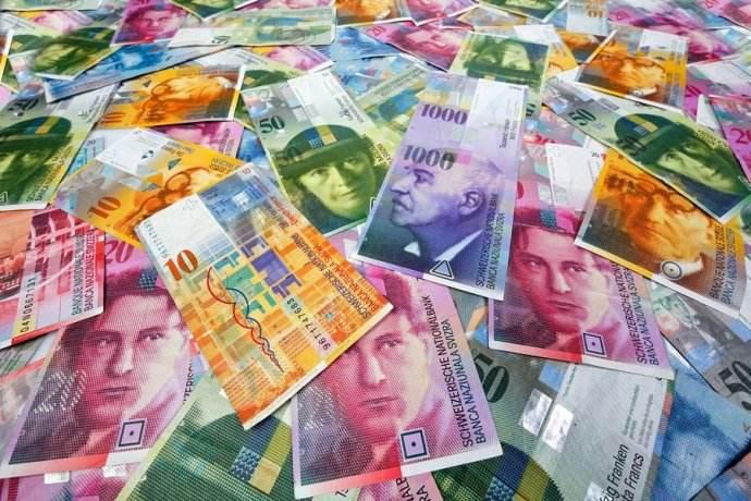 传统避险货币