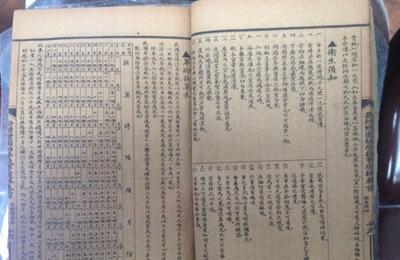 """市民收藏民国教科书 旨在教授学生""""应世""""能力"""