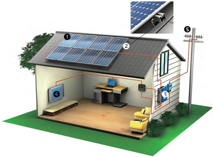 家庭光伏发电10kw成本