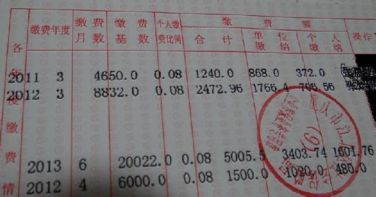 现在说第三类人。有的人在北京干了两年,换工作又换到外地的公司了,那肯定以后就是要在外地上社保和公积金了。那么你就在新单位给你缴纳社保和公积金了以后这样做:跟你在北京公司的HR申请你想把社保转移到外地去,记得提供本人身份证上的地址给HR,让他把社保系统里的信息更新正确。北京的HR会去北京社保给你做转出并打印养老、医疗两张缴费证明寄给你,你再把这两张证明交给你在外地的HR做转入