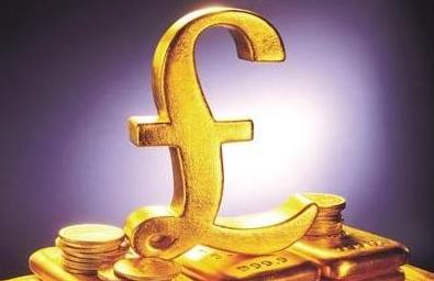国际黄金交易