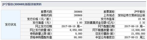 今日新股申购与交易提示(2017年6月19日)