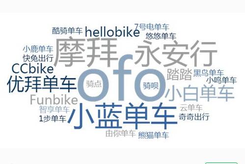 共享单车怎么用