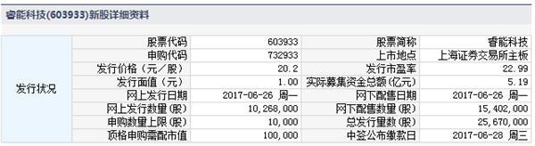 今日新股申购与交易提示(2017年6月26日)