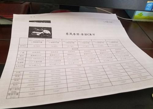 本田名车品牌新CR-V车型售价曝光 或为18.58万元起