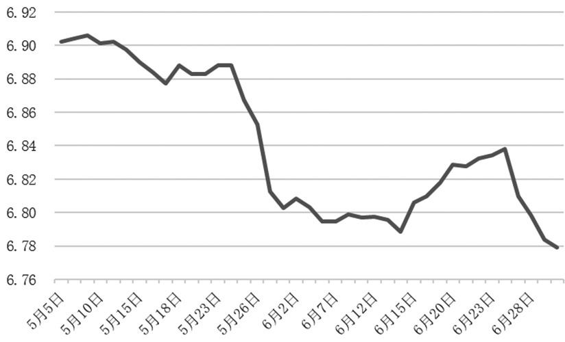 股市下跌驱动不强,市场整体处于高位振荡阶段