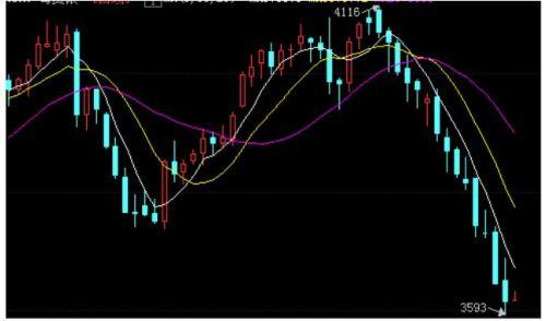 美联储利率决议公布 粤贵银价格再次跳水