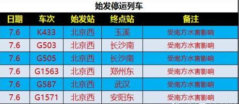 北京西站列车停运 原因是受南方强降雨影响
