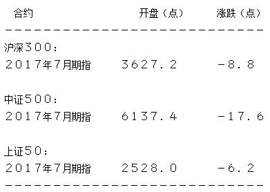 7月沪深300期指低开8.8点
