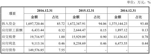 不良贷款率超汽车金融同行 奇瑞徽银港股上市失利转战A股