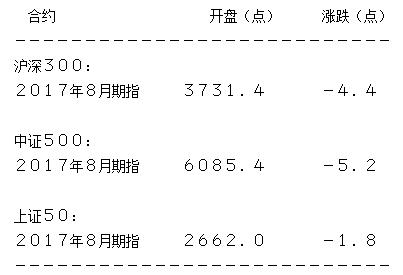 8月沪深300期指低开4.4点