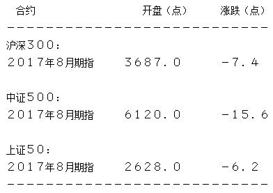 8月沪深300期指低开7.4点