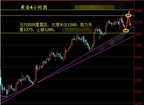 美元指数超卖 国际黄金走势不定