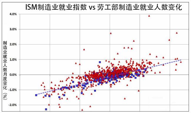 中国制造业现状_制造业就业人口