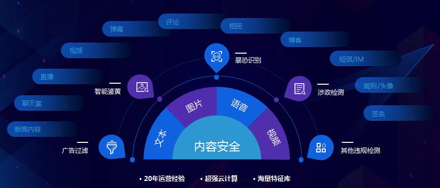 2017网络安全全景图发布:网易云安全处业内领先