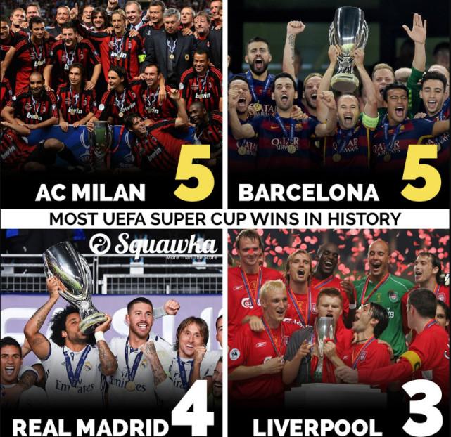 皇马打破欧洲超级杯27年来无人卫冕的魔咒