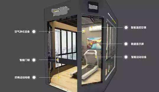 共享空调,共享健身仓……共享经济到底给我们带来了什么?