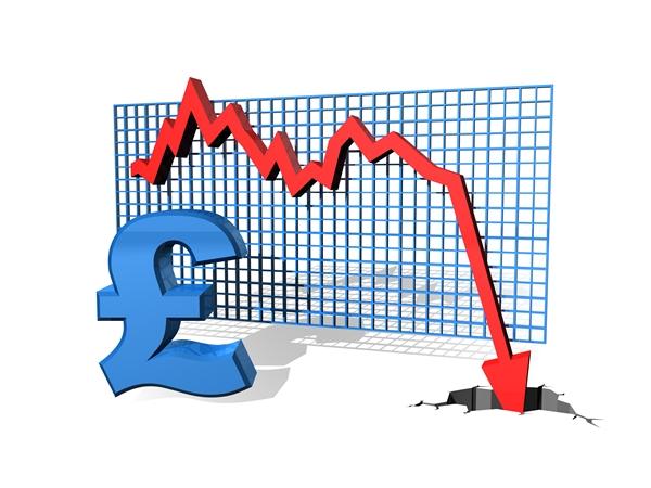 英镑贬值_英镑贬值率_英镑贬值的利弊_英镑贬值原因_英镑贬值的影响_英镑会贬值吗-金投外汇网
