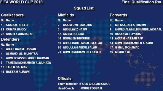 国足战卡塔尔23人名单公布 穆哈扎拉维二人出现在大名单里