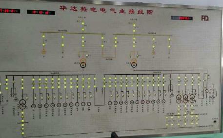 河北华达涿鹿生物质发电厂正式并网发电 每年可节约标准煤6万吨