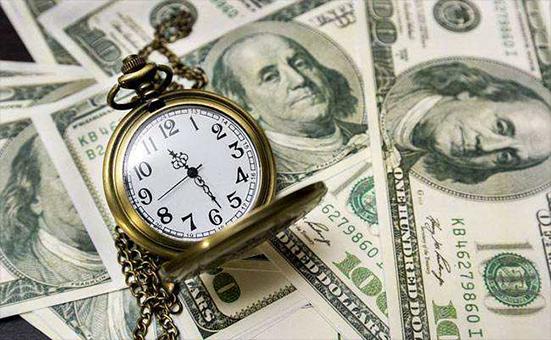 中国金融期货交易所的交易时间