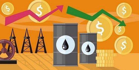 炼厂进入维护期料将抑制需求 国际油价周一承压