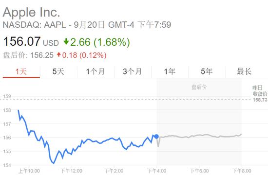 iPhone X量产预计到10月中旬 推迟比想象中严重