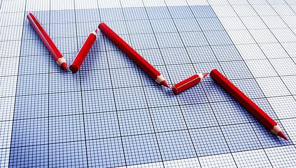 美股结束多日连涨 中概股下挫京东领跌3%