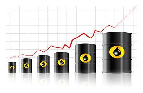 石油投资是怎么回事?