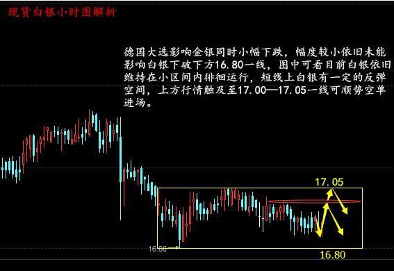 刘樊鑫解析9.25现货白银、白银期货、白银外汇欧美盘