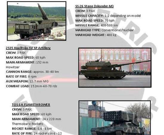 美军发对俄作战应对策略册 俄方:美军大概疯了吧