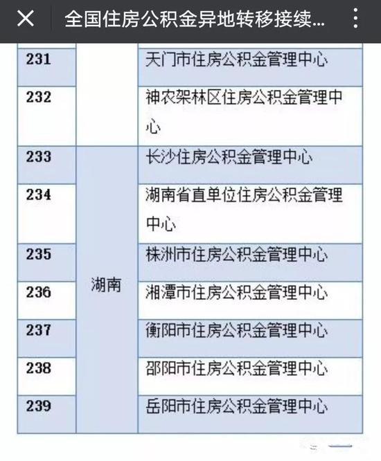 岳阳接入全国住房公积金异地转移接续平台