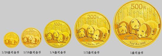 如何进行熊猫普制金币的收藏与投资呢?
