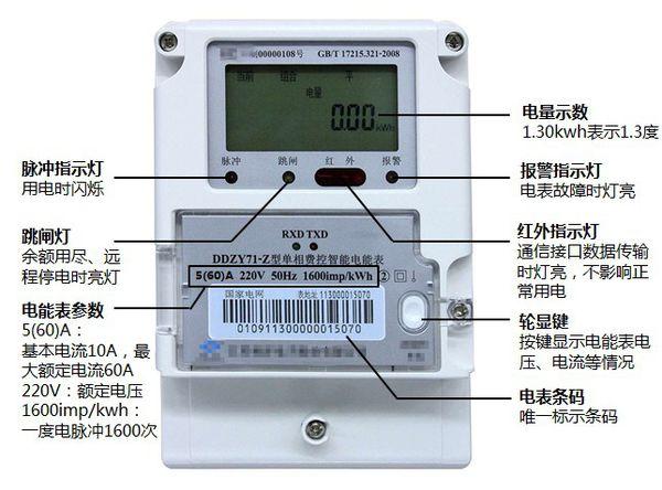 电表怎么看用户编号