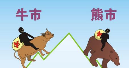 商品期货现货价差分析及其注意事项