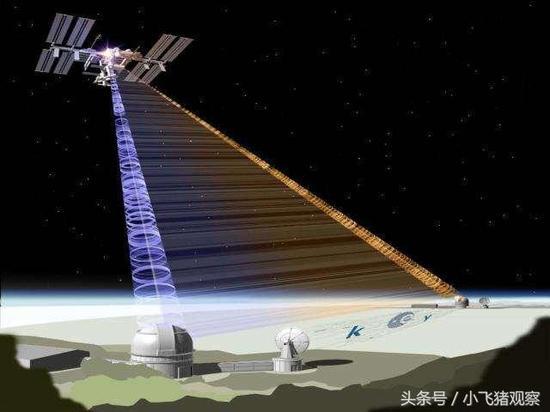 人类科技史上一大突破 墨子号量子卫星实现保密通话