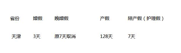 天津产假出新规:产假98天分产前产后 难产增加15天