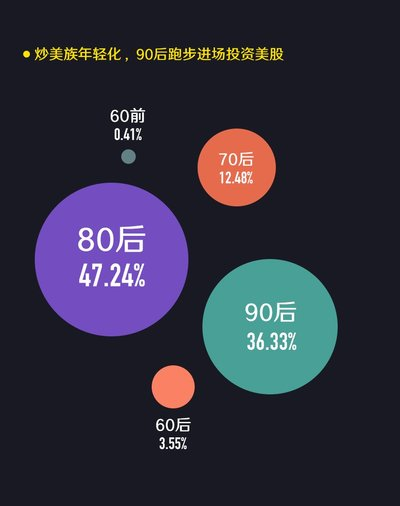 华人对美股日趋关注 投资者热捧阿里巴巴