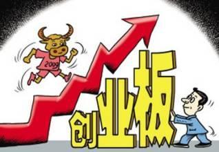 创业板股票代码