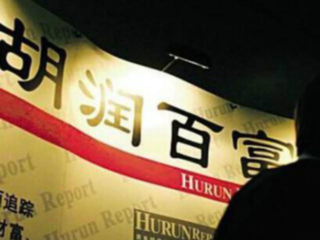 http://news.cngold.org/huati/c5423585.html