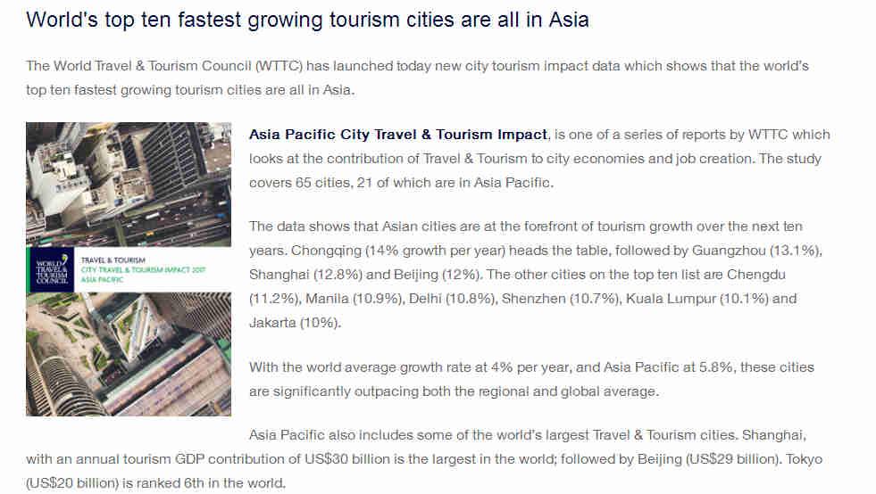 点赞!全球发展最快的10个旅游城市 中国占6席