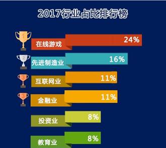 最成功80后创业者 张邦鑫来自教育行业超越老前辈俞敏洪