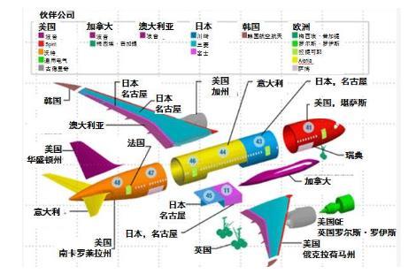 国产C919、枭龙战机拿下大单:这是中国人的骄傲!