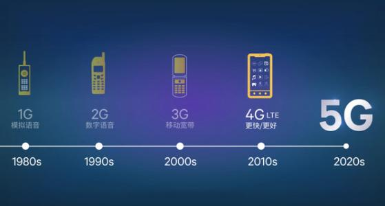 工信部:5G频谱规划发布 最快2019年