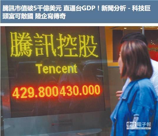 腾讯市值直逼台湾GDP 突破5000亿美元大关