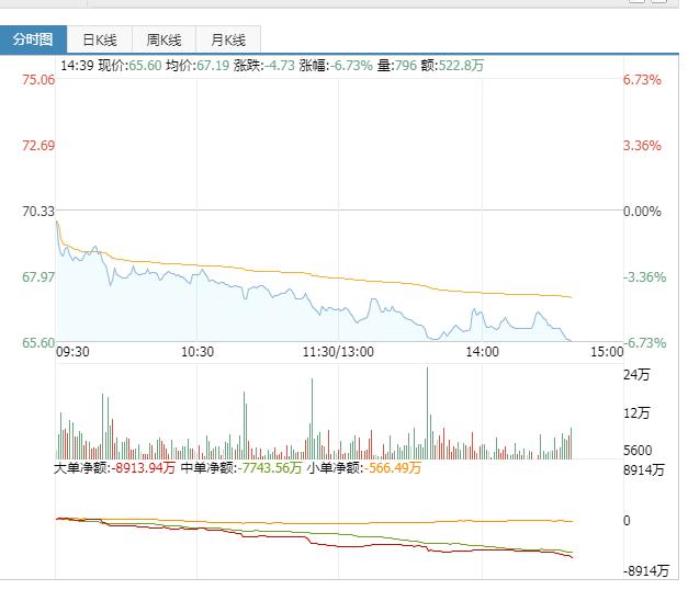 丽珠集团(000513)股票怎么样?