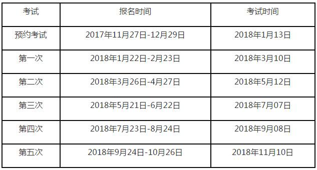2018年期货从业人员资格考试公布