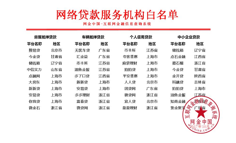 阳光贷款白名单:优选32家网络贷款优质梦之城娱乐官方网址